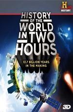 История мира в двух часах в 3Д