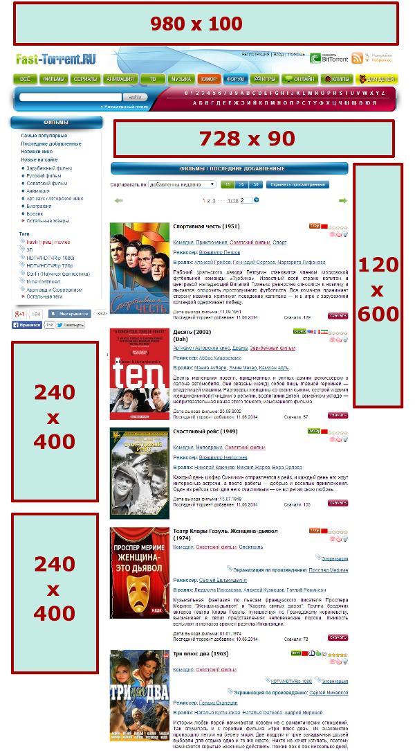 Рекламные позиции Fast-torrent.ru